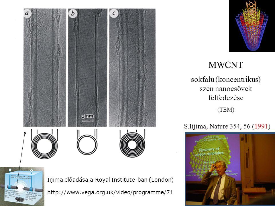 sokfalú (koncentrikus) szén nanocsövek felfedezése