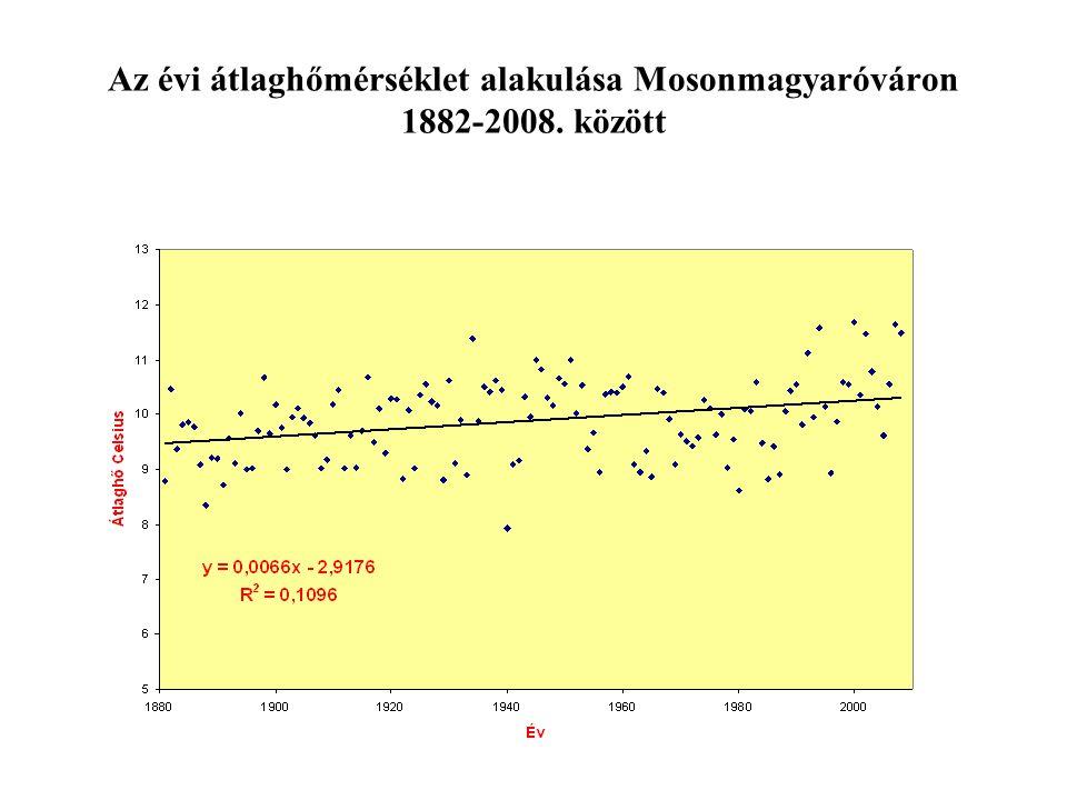 Az évi átlaghőmérséklet alakulása Mosonmagyaróváron 1882-2008. között