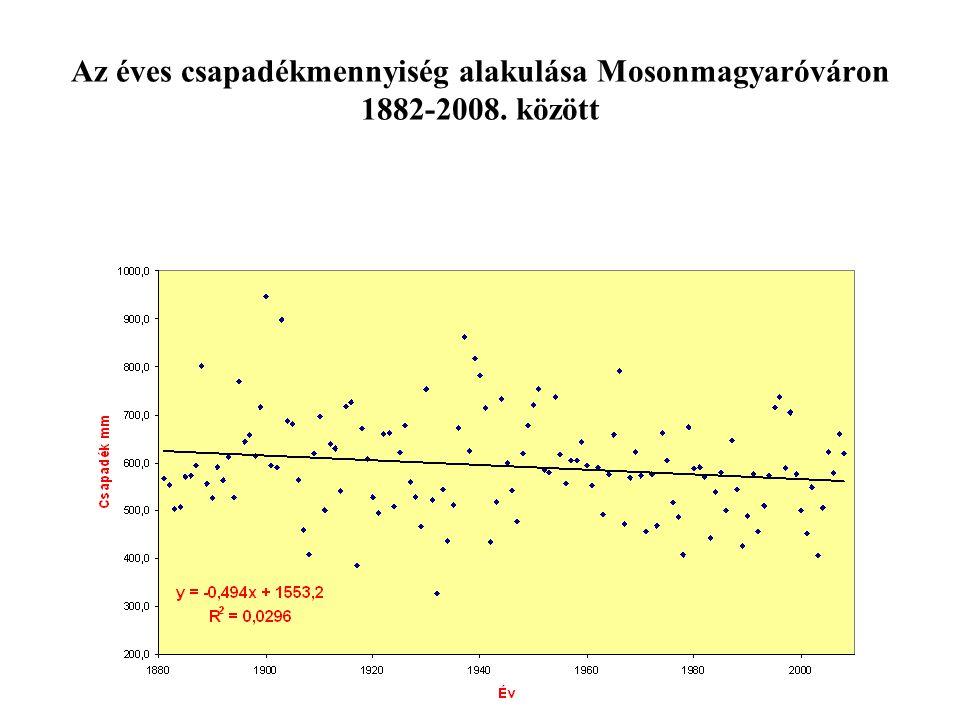 Az éves csapadékmennyiség alakulása Mosonmagyaróváron 1882-2008. között