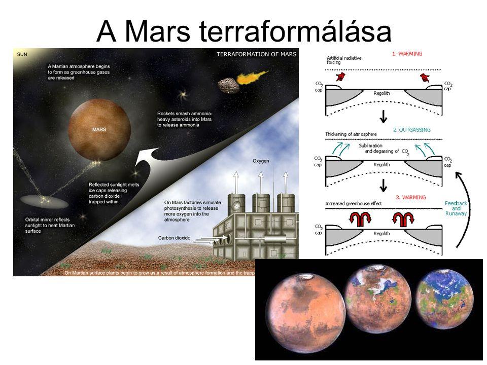 A Mars terraformálása