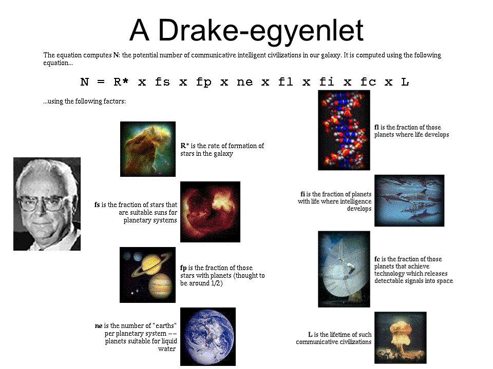 A Drake-egyenlet
