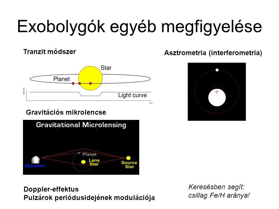 Exobolygók egyéb megfigyelése