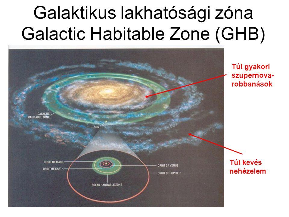 Galaktikus lakhatósági zóna Galactic Habitable Zone (GHB)