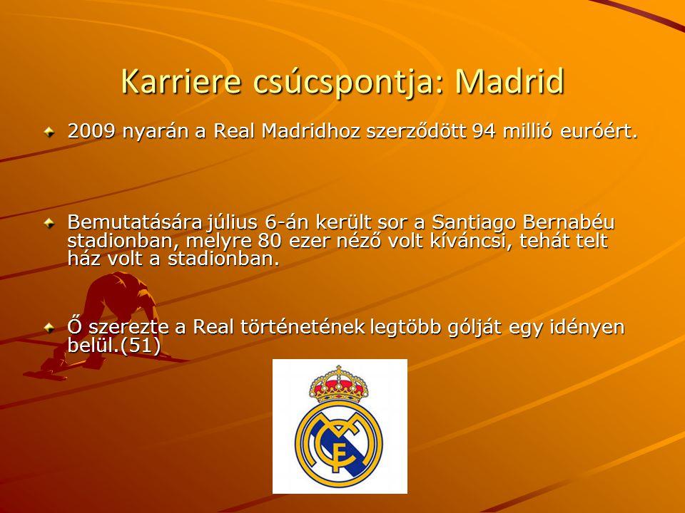 Karriere csúcspontja: Madrid