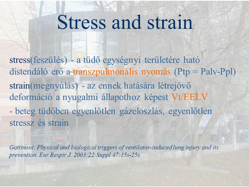 Stress and strain stress(feszülés) - a tüdő egységnyi területére ható distendáló erő a transzpulmonális nyomás (Ptp = Palv-Ppl)