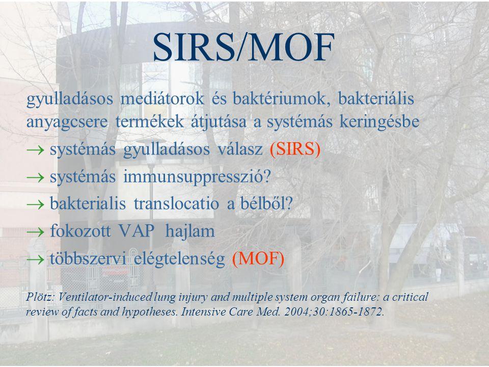 SIRS/MOF gyulladásos mediátorok és baktériumok, bakteriális anyagcsere termékek átjutása a systémás keringésbe.