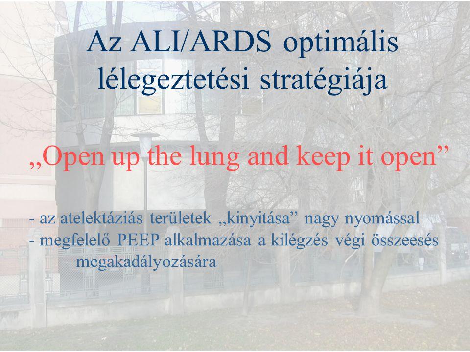 Az ALI/ARDS optimális lélegeztetési stratégiája