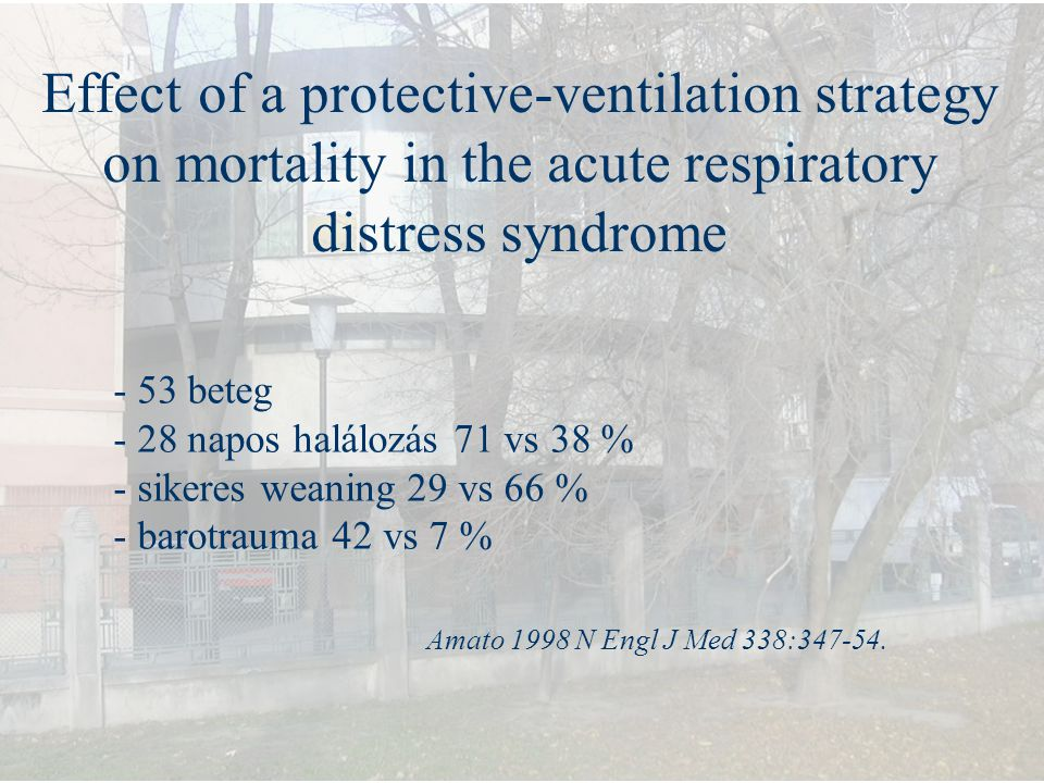 Effect of a protective-ventilation strategy on mortality in the acute respiratory distress syndrome