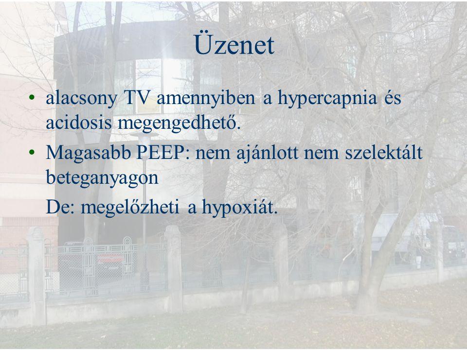 Üzenet alacsony TV amennyiben a hypercapnia és acidosis megengedhető.