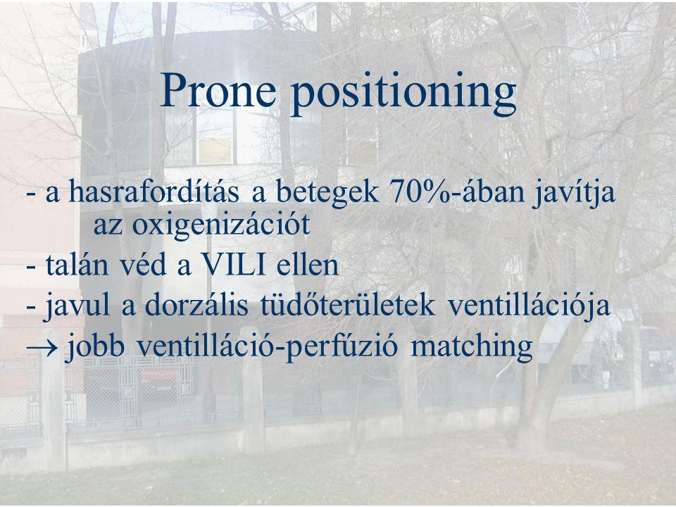 Prone positioning - a hasrafordítás a betegek 70%-ában javítja az oxigenizációt. - talán véd a VILI ellen.
