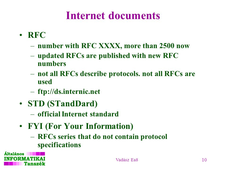 Internet documents RFC STD (STandDard) FYI (For Your Information)