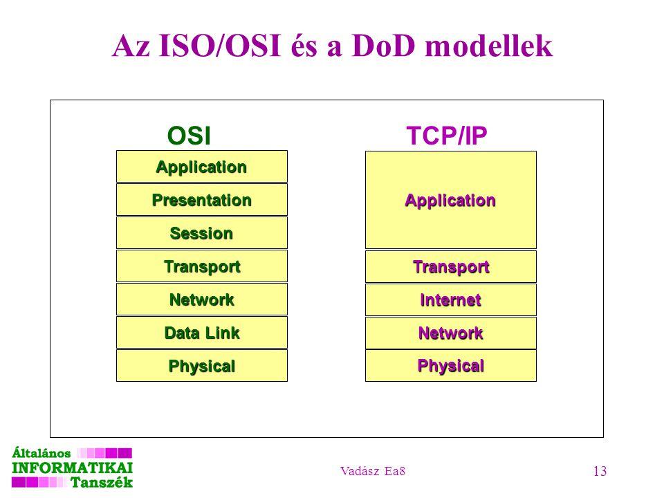 Az ISO/OSI és a DoD modellek
