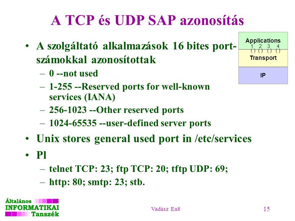 A TCP és UDP SAP azonosítás