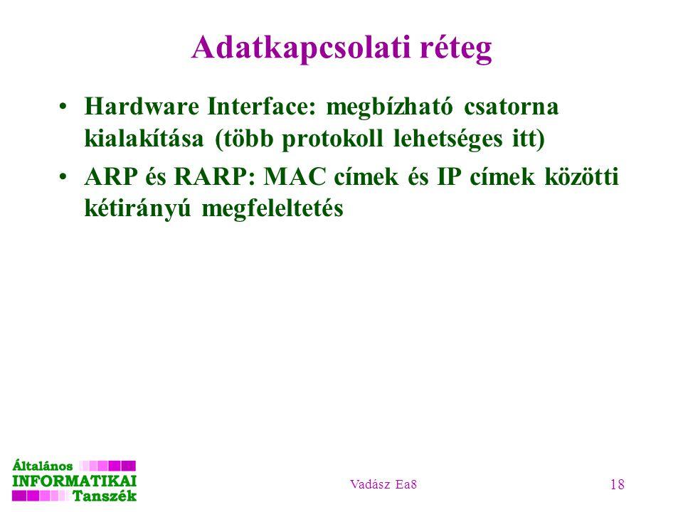 Adatkapcsolati réteg Hardware Interface: megbízható csatorna kialakítása (több protokoll lehetséges itt)