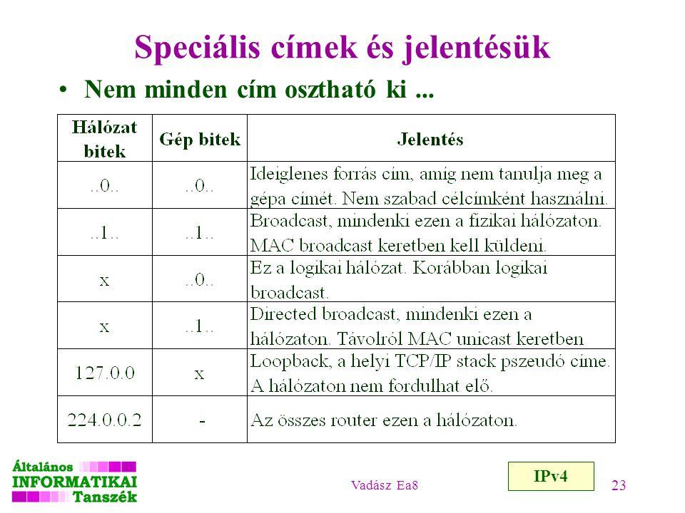 Speciális címek és jelentésük