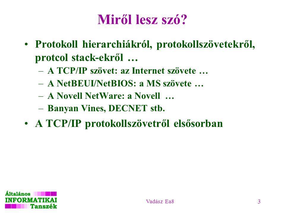 Miről lesz szó Protokoll hierarchiákról, protokollszövetekről, protcol stack-ekről … A TCP/IP szövet: az Internet szövete …