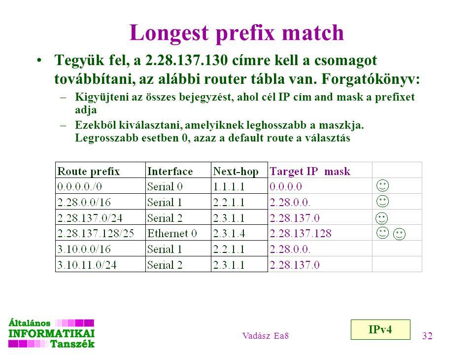 Longest prefix match Tegyük fel, a 2.28.137.130 címre kell a csomagot továbbítani, az alábbi router tábla van. Forgatókönyv: