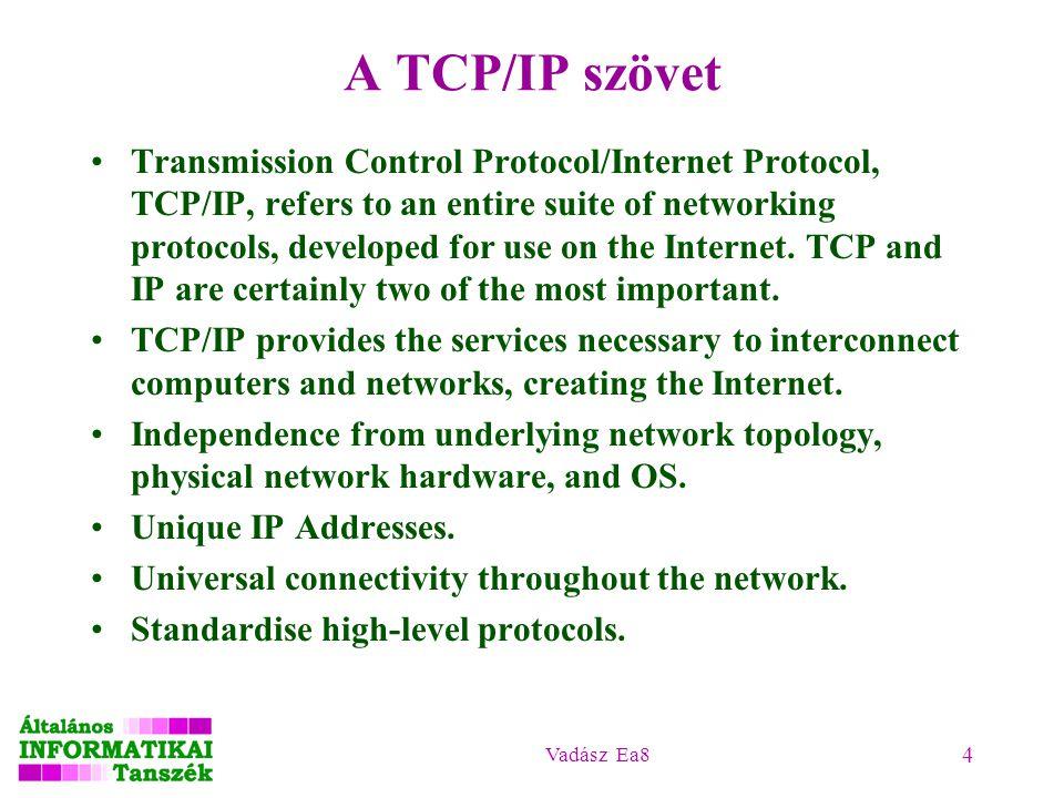 A TCP/IP szövet