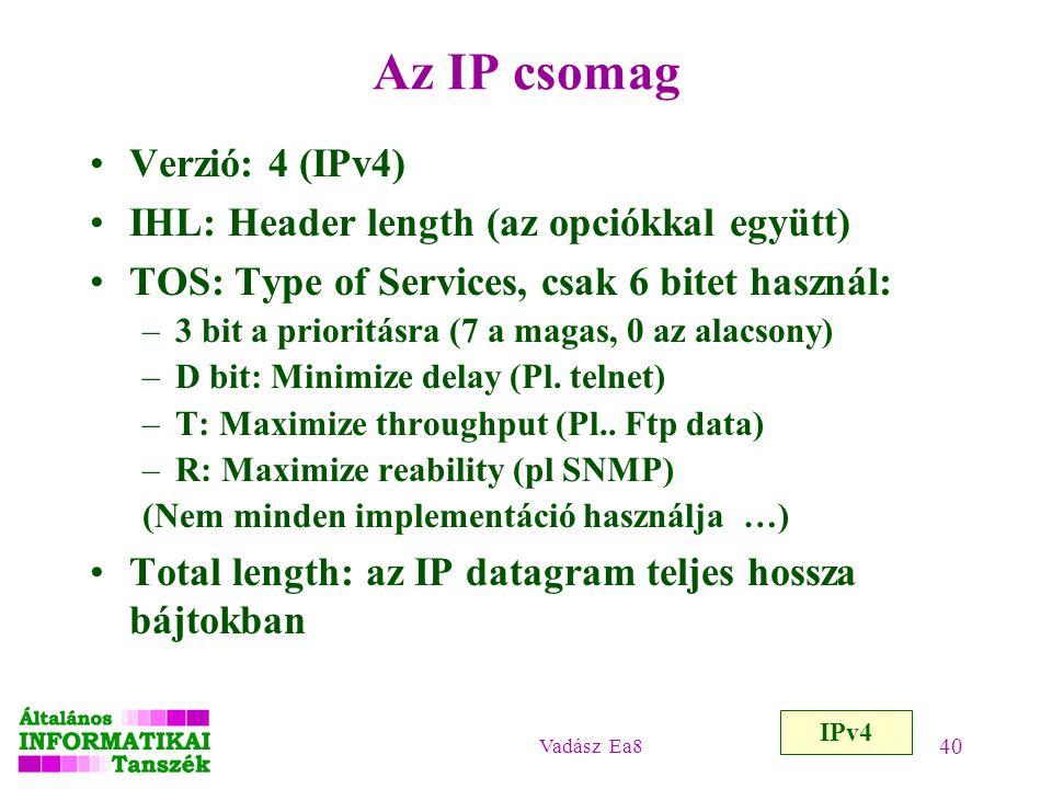 Az IP csomag Verzió: 4 (IPv4) IHL: Header length (az opciókkal együtt)