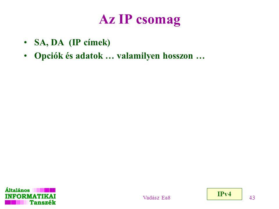 Az IP csomag SA, DA (IP címek) Opciók és adatok … valamilyen hosszon …
