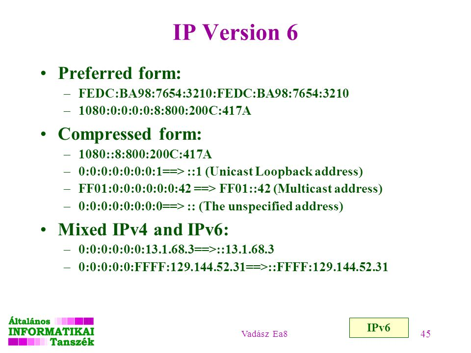 IP Version 6 Preferred form: Compressed form: Mixed IPv4 and IPv6: