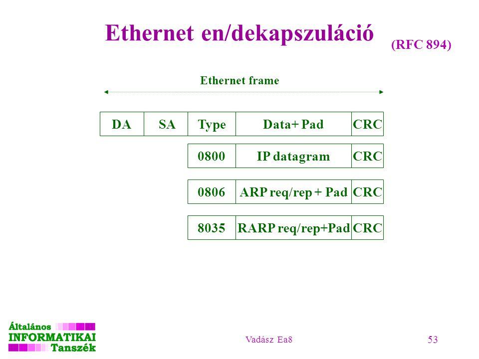 Ethernet en/dekapszuláció