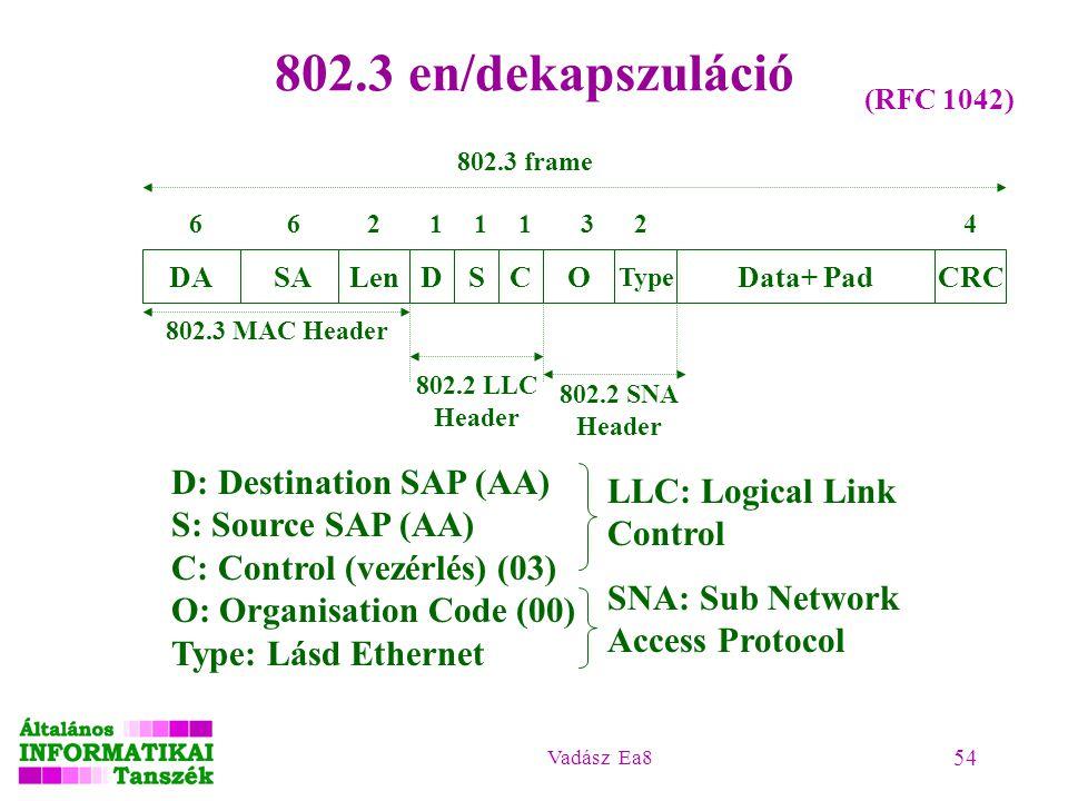 802.3 en/dekapszuláció D: Destination SAP (AA)