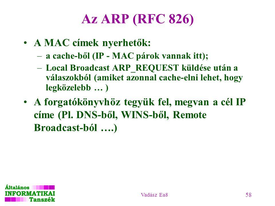 Az ARP (RFC 826) A MAC címek nyerhetők: