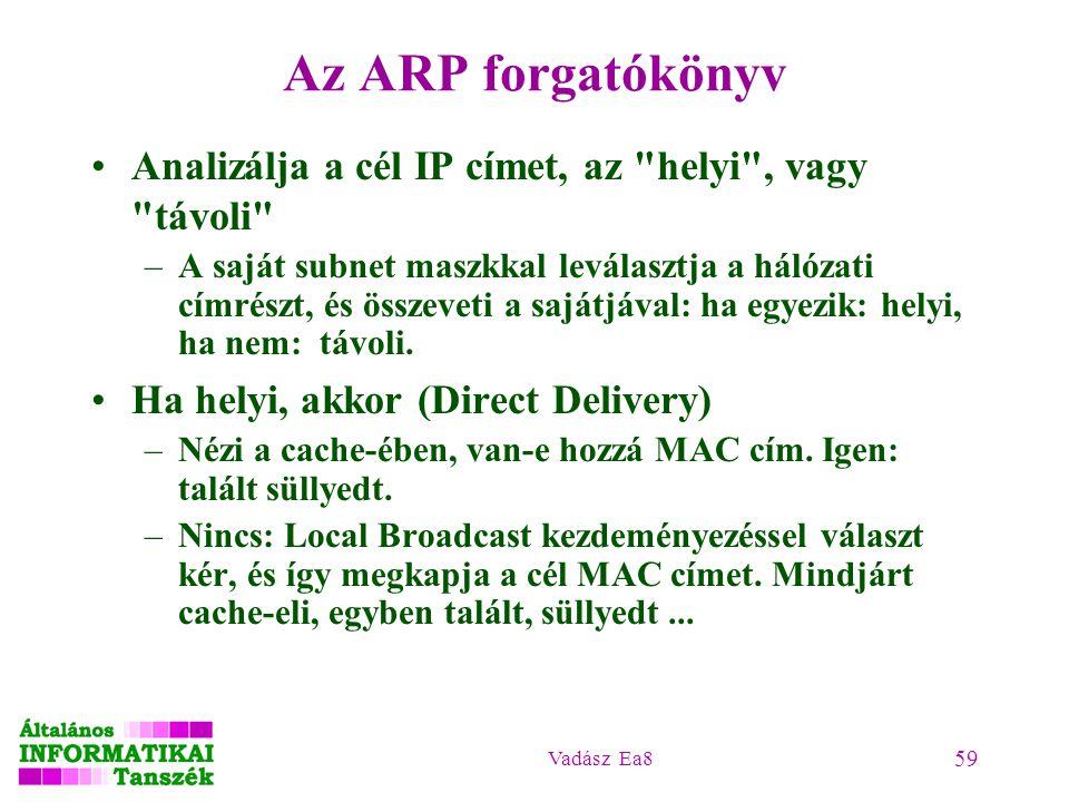 Az ARP forgatókönyv Analizálja a cél IP címet, az helyi , vagy távoli