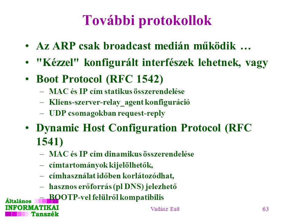 További protokollok Az ARP csak broadcast medián működik …