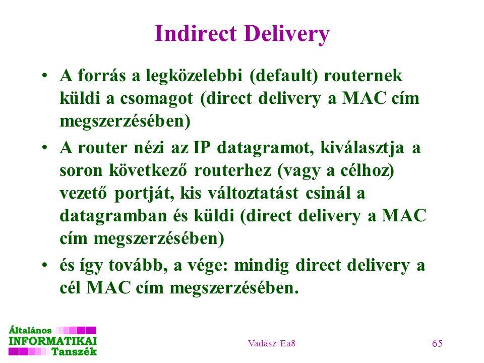Indirect Delivery A forrás a legközelebbi (default) routernek küldi a csomagot (direct delivery a MAC cím megszerzésében)