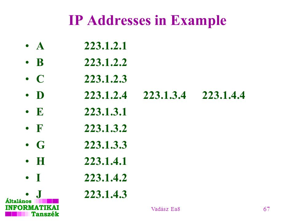 IP Addresses in Example