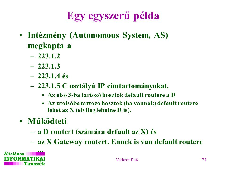 Egy egyszerű példa Intézmény (Autonomous System, AS) megkapta a