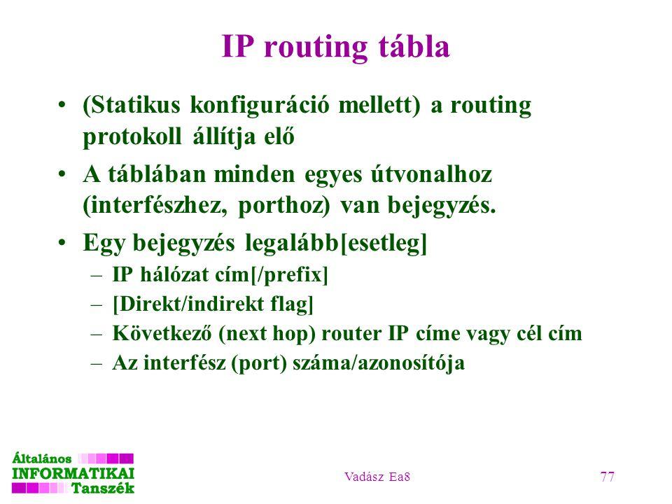IP routing tábla (Statikus konfiguráció mellett) a routing protokoll állítja elő.