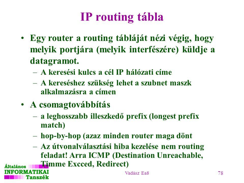 IP routing tábla Egy router a routing tábláját nézi végig, hogy melyik portjára (melyik interfészére) küldje a datagramot.