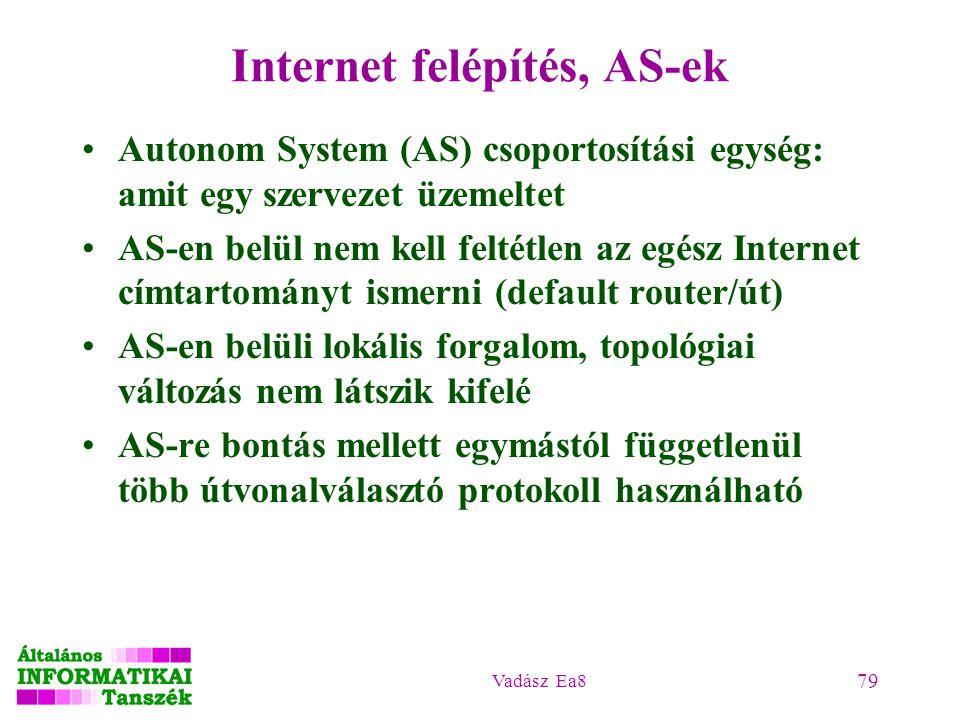 Internet felépítés, AS-ek