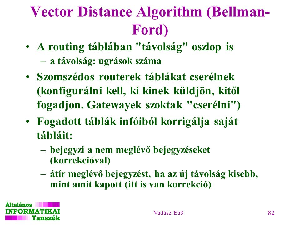 Vector Distance Algorithm (Bellman-Ford)