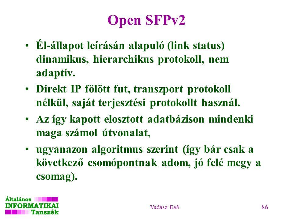 Open SFPv2 Él-állapot leírásán alapuló (link status) dinamikus, hierarchikus protokoll, nem adaptív.