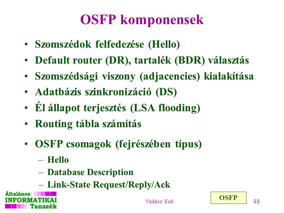 OSFP komponensek Szomszédok felfedezése (Hello)