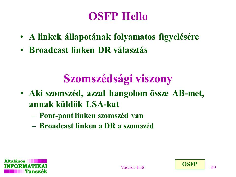 OSFP Hello Szomszédsági viszony