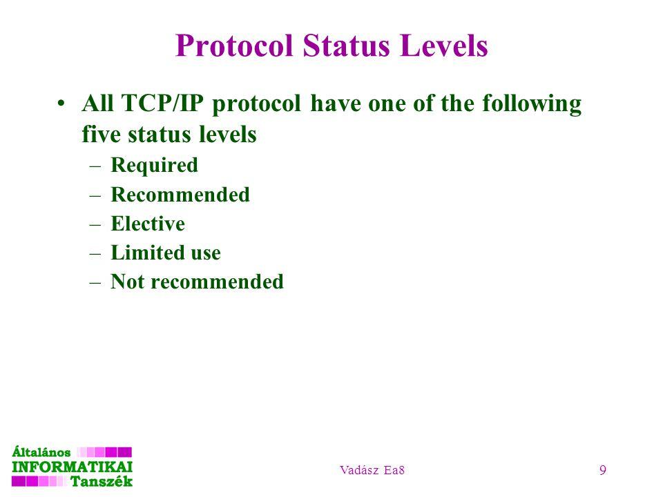 Protocol Status Levels