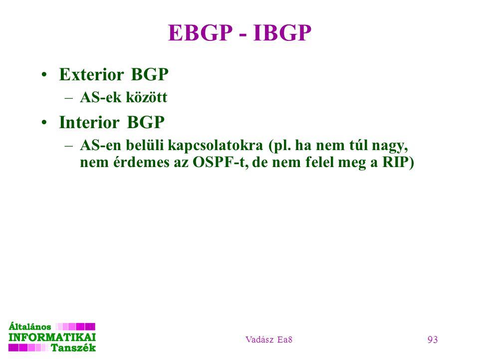 EBGP - IBGP Exterior BGP Interior BGP AS-ek között