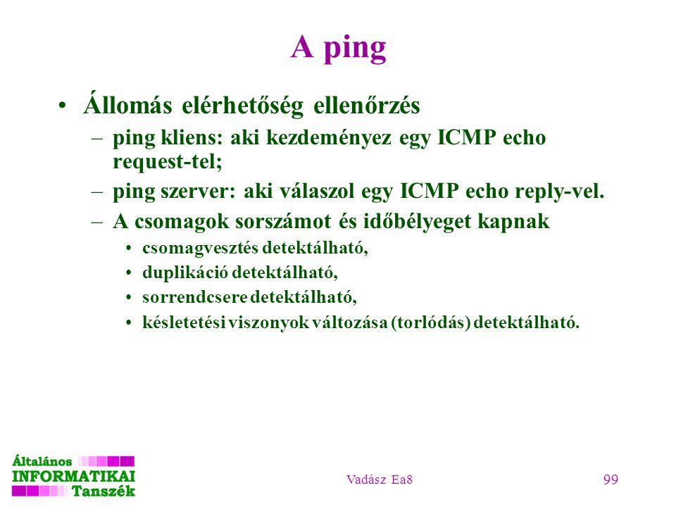 A ping Állomás elérhetőség ellenőrzés