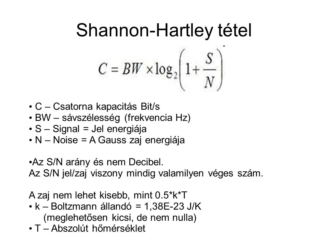 Shannon-Hartley tétel