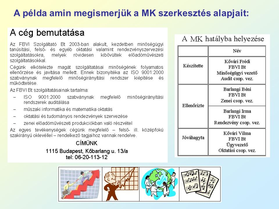A példa amin megismerjük a MK szerkesztés alapjait: