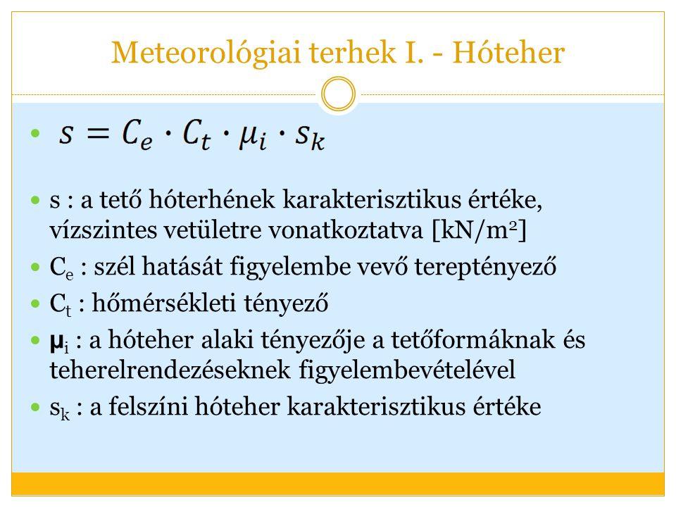 Meteorológiai terhek I. - Hóteher