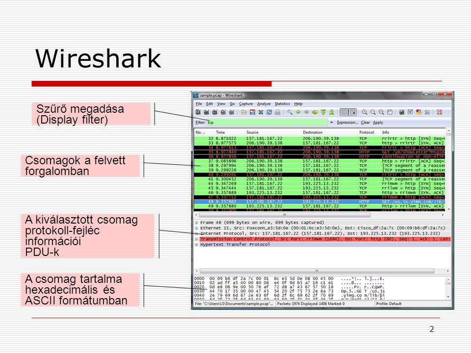 Wireshark Szűrő megadása (Display filter)