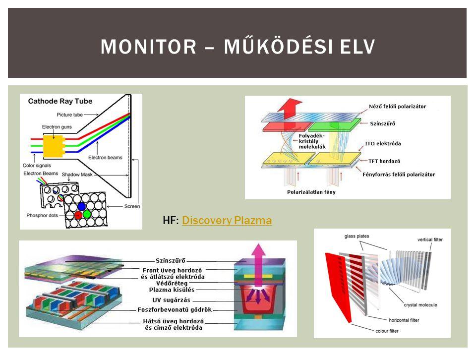 Monitor – működési elv HF: Discovery Plazma