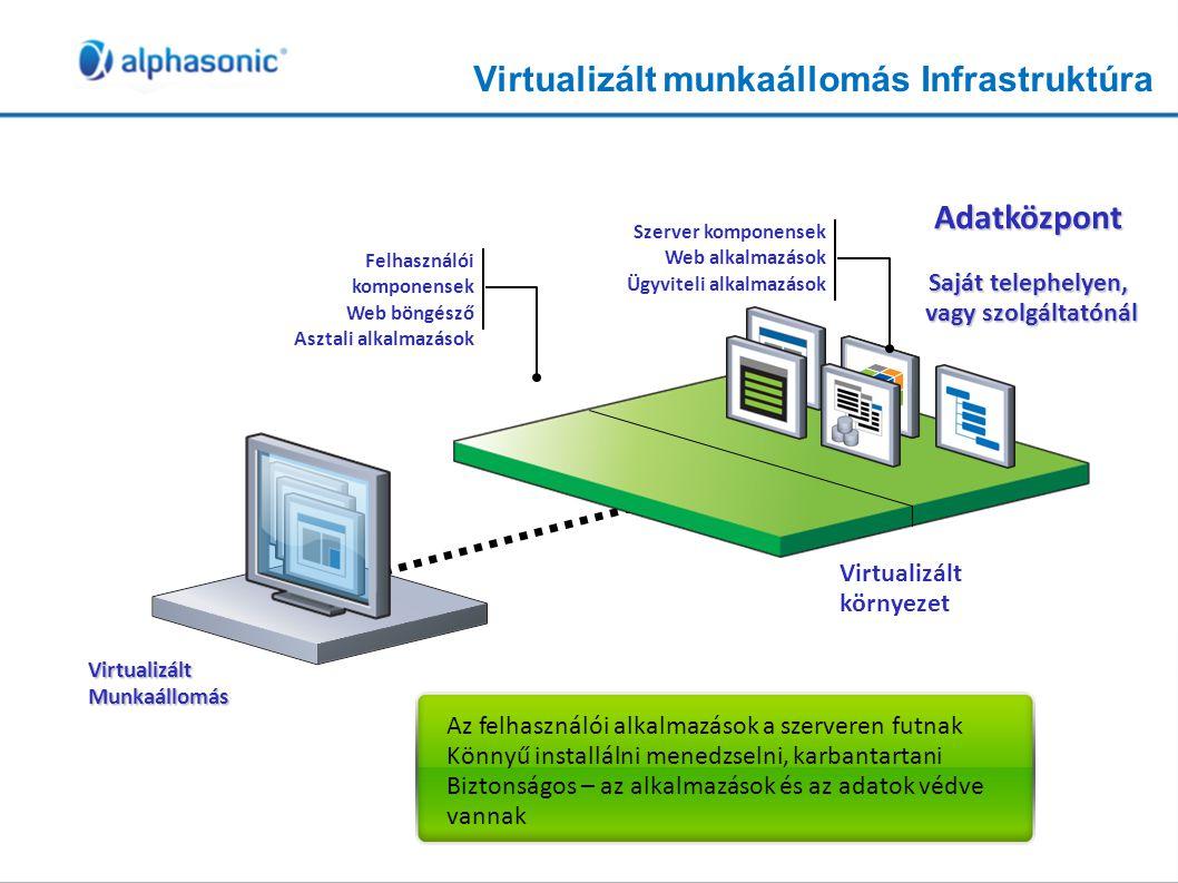 Virtualizált munkaállomás Infrastruktúra