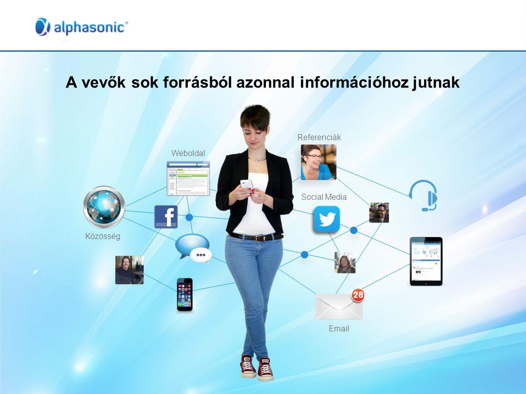 A vevők sok forrásból azonnal információhoz jutnak